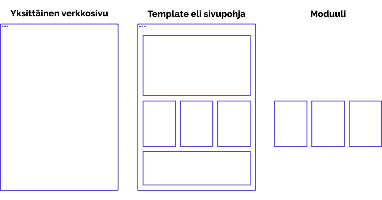 ADVB2B_Blog-image_hubspot-verkkosivualustana