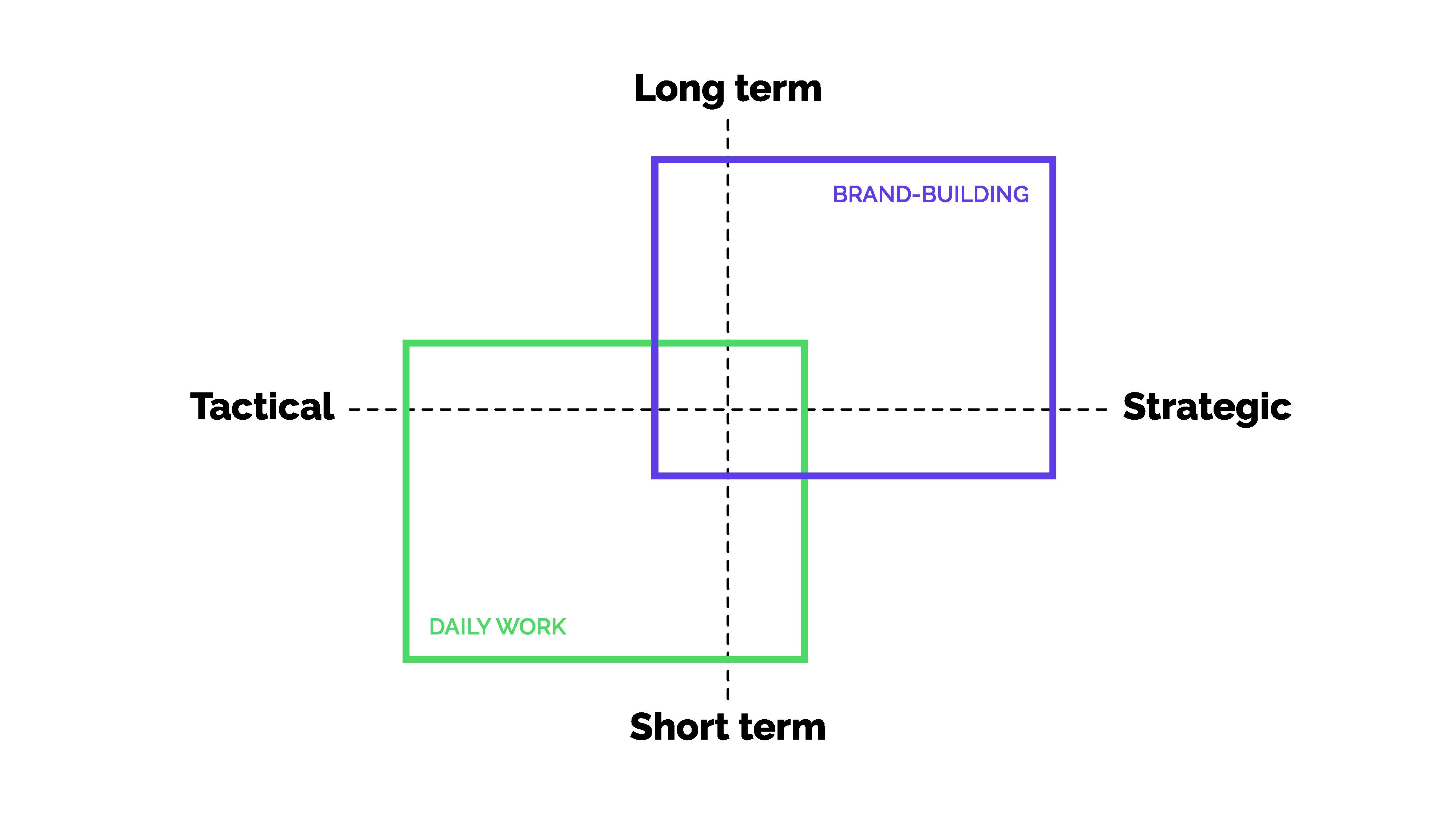 ADVB2B-Presentation-images_19