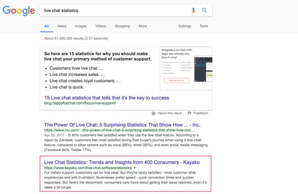 Google-SERP-live-chat-statistics