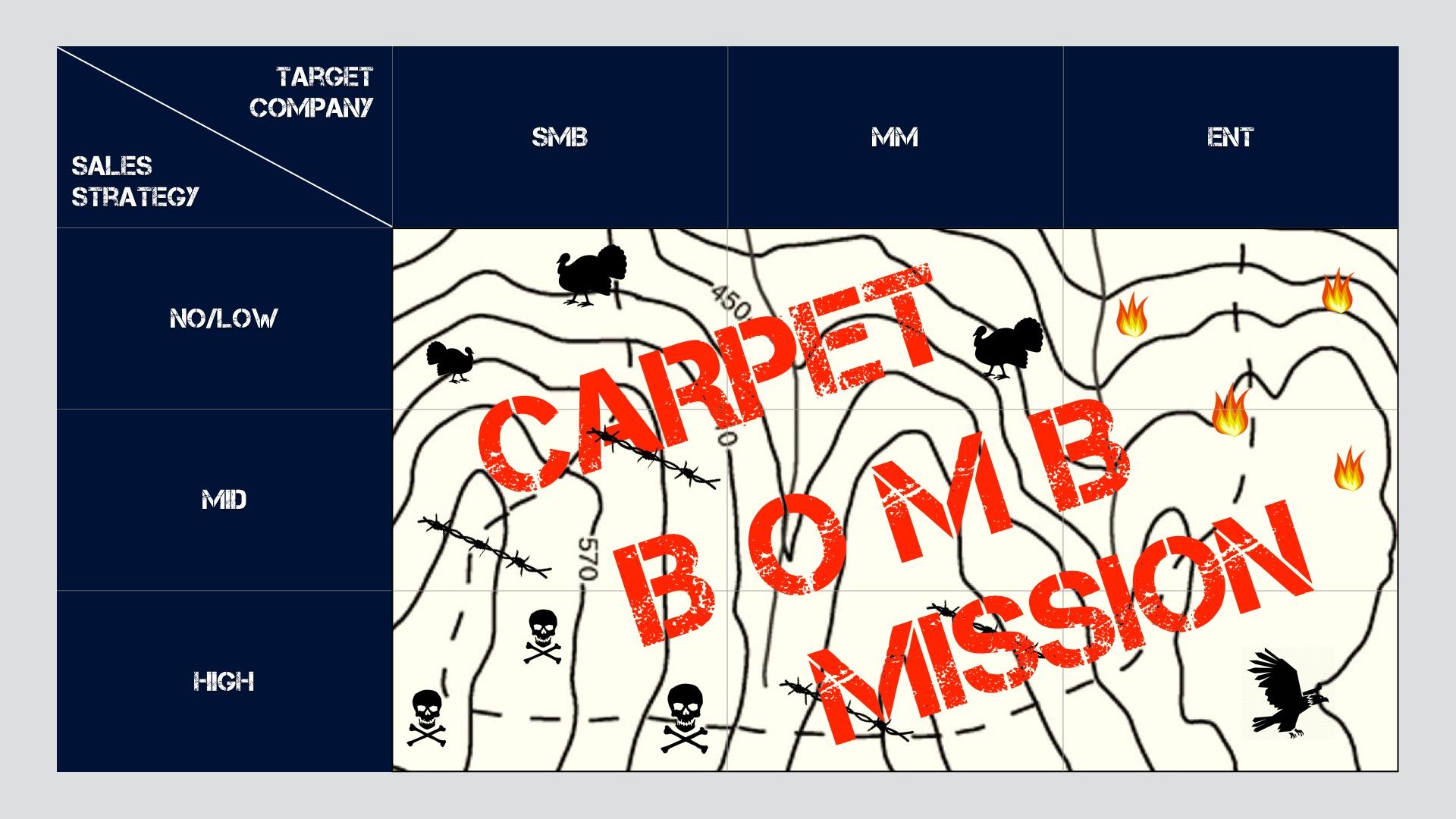 The Mission Matrix - Carpet Bomb.jpeg