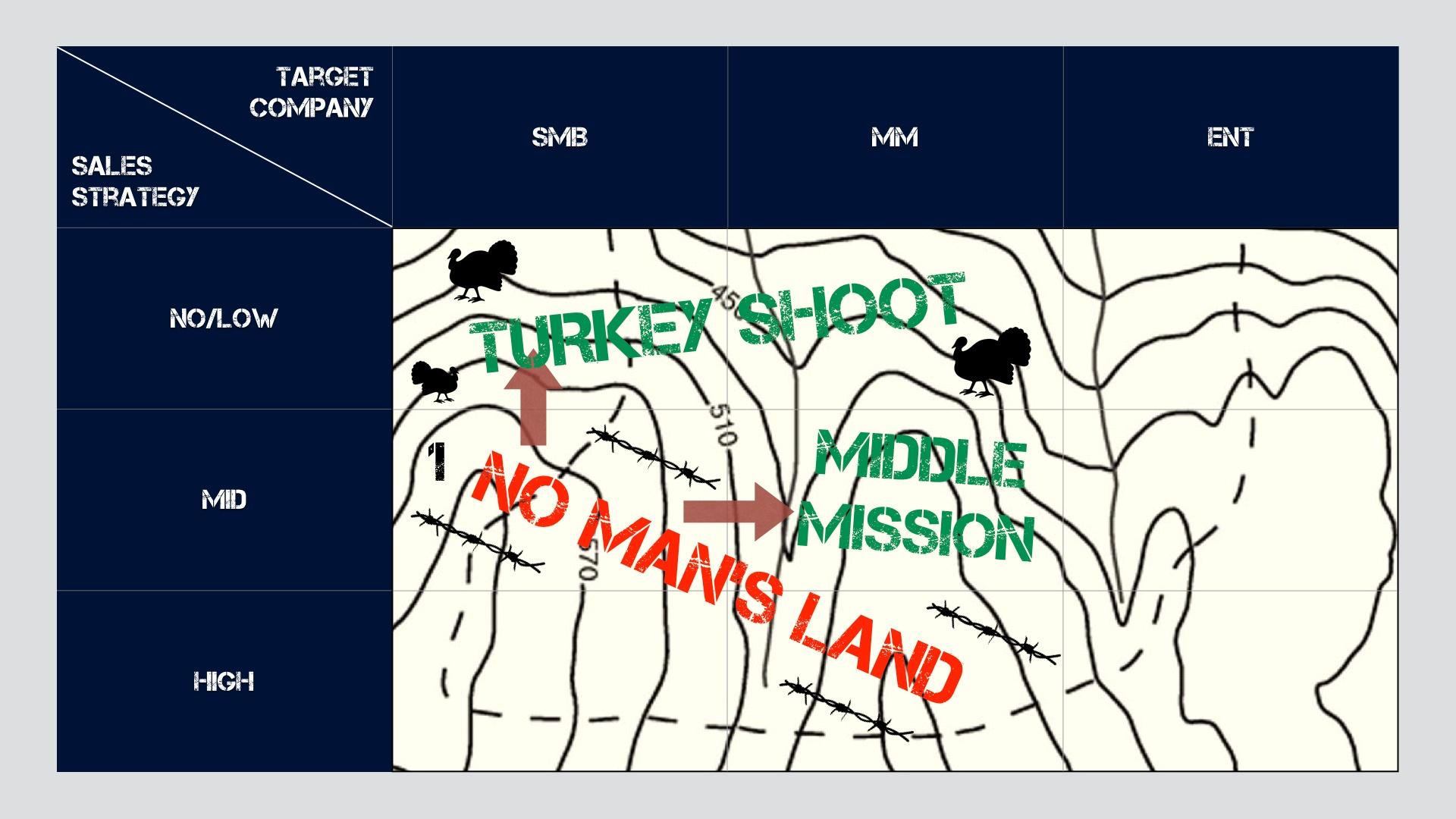 The Mission Matrix - No Man's Land 1.jpeg