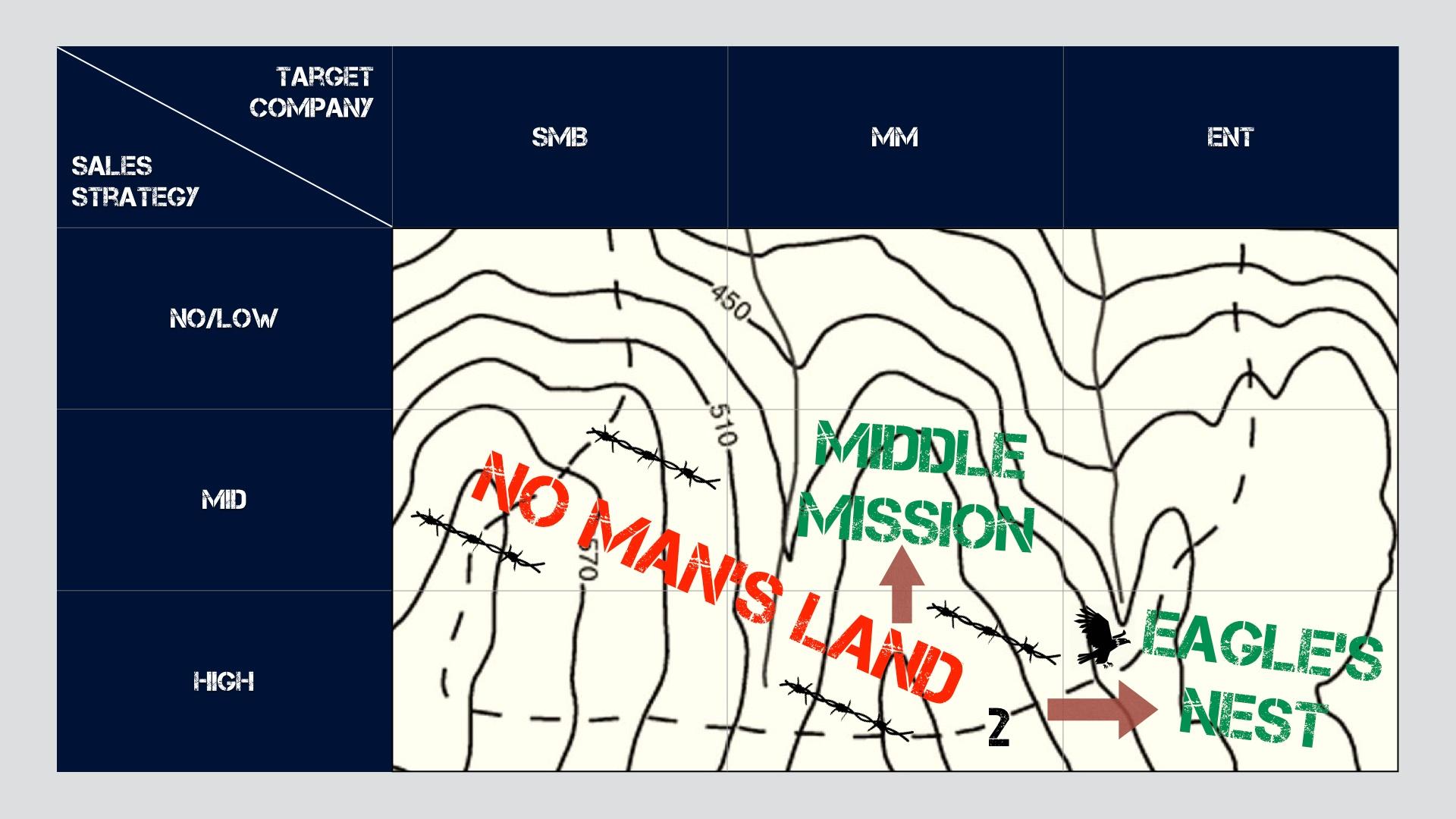 The Mission Matrix - No Man's Land 2.jpeg