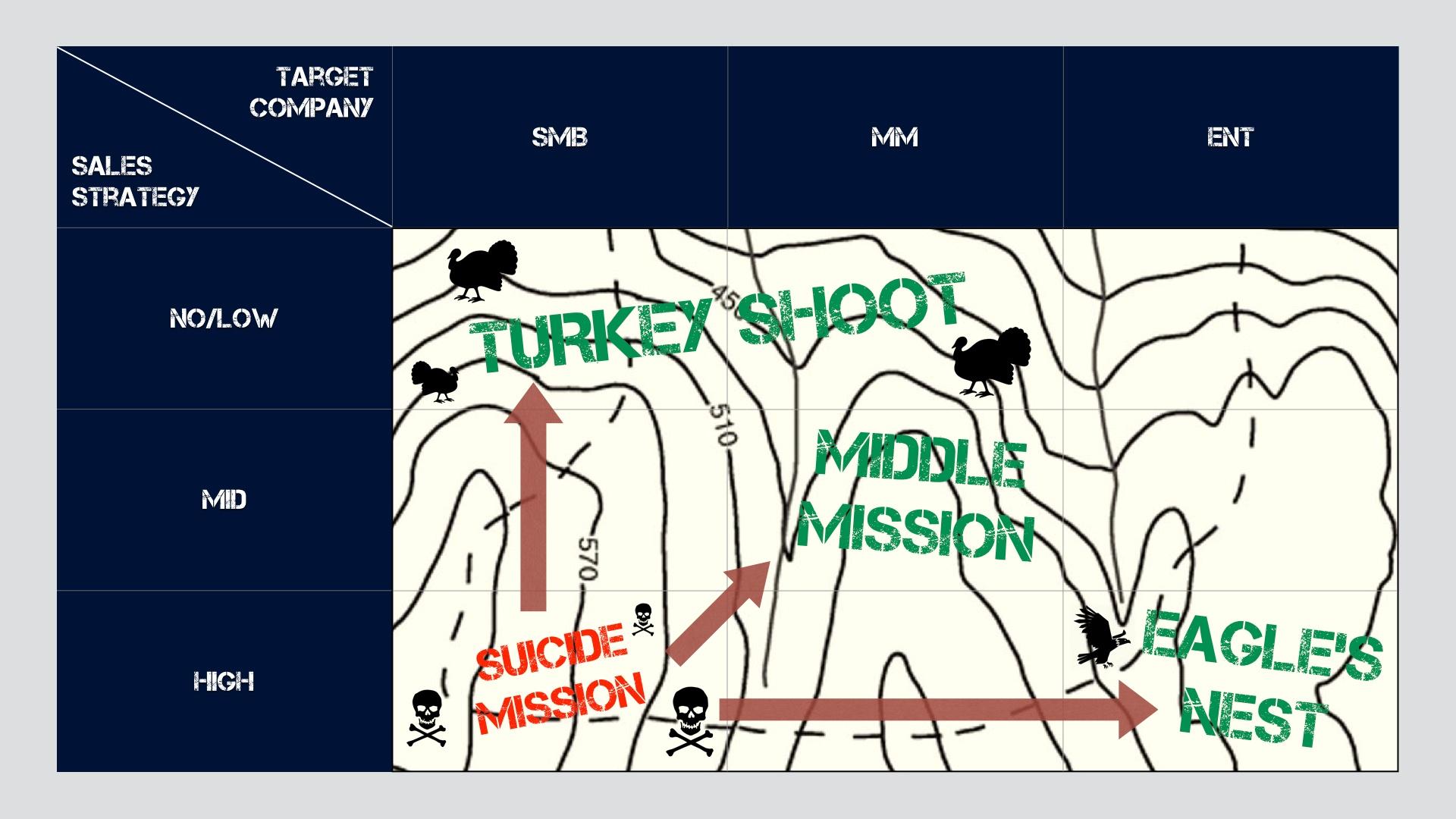 The Mission Matrix - Suicide Mission Escape.jpeg