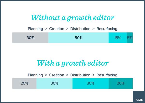 The-Atlantic-growth-editor