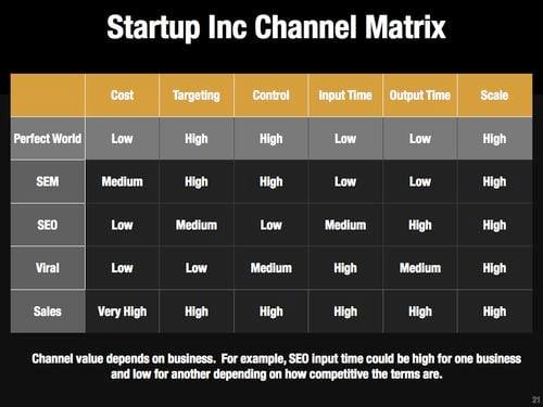 channel+matrix+3