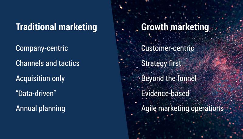 growth-marketing-vs-traditional-marketing 2